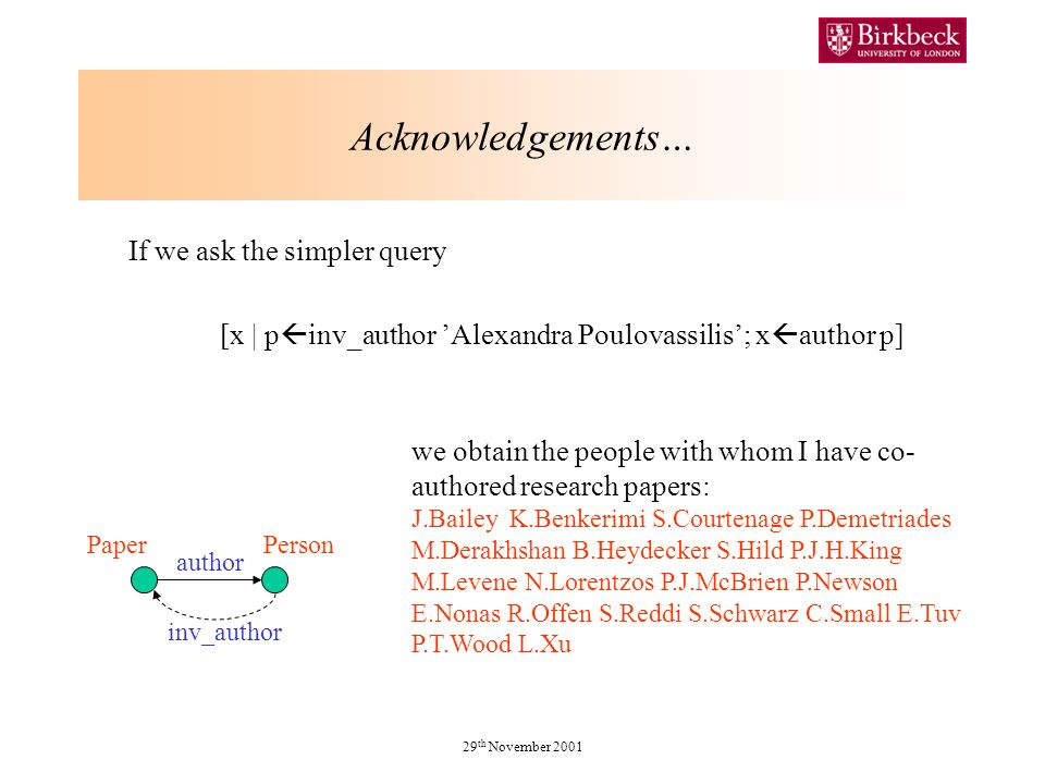 29 th November 2001 Acknowledgements… If we ask the simpler query [x | p inv_author Alexandra Poulovassilis; x author p] author PaperPerson inv_author we obtain the people with whom I have co- authored research papers: J.Bailey K.Benkerimi S.Courtenage P.Demetriades M.Derakhshan B.Heydecker S.Hild P.J.H.King M.Levene N.Lorentzos P.J.McBrien P.Newson E.Nonas R.Offen S.Reddi S.Schwarz C.Small E.Tuv P.T.Wood L.Xu