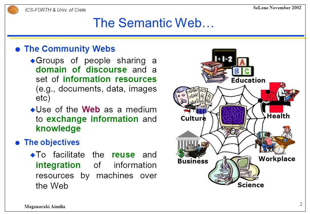 1 ICS-FORTH & Univ. of Crete SeLene November 15, 2002 A View Definition Language for the Semantic Web Maganaraki Aimilia