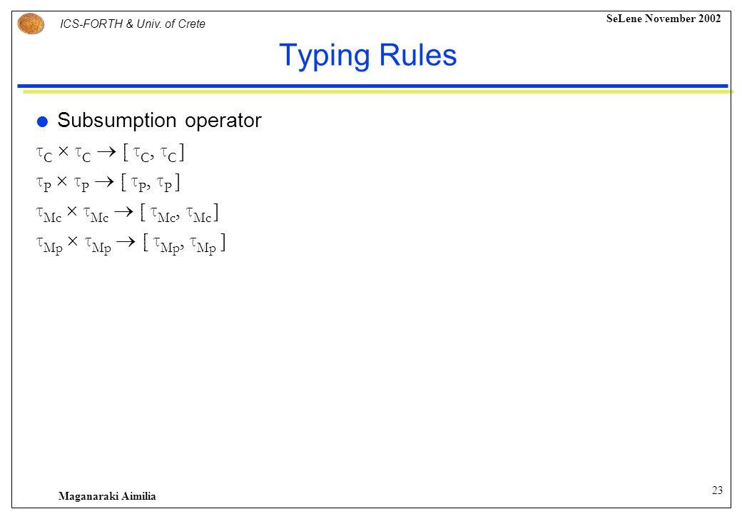 22 ICS-FORTH & Univ. of Crete SeLene November 2002 Maganaraki Aimilia Typing Rules Instantiation operator Classes τ Mc (string   τ C   τ Mc   τ Mp   τ