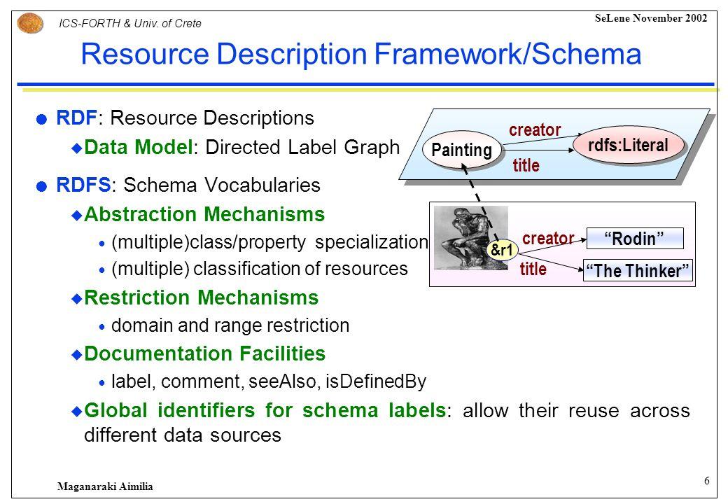 5 ICS-FORTH & Univ. of Crete SeLene November 2002 Maganaraki Aimilia Resource Description Framework/Schema A standard representation language for reso