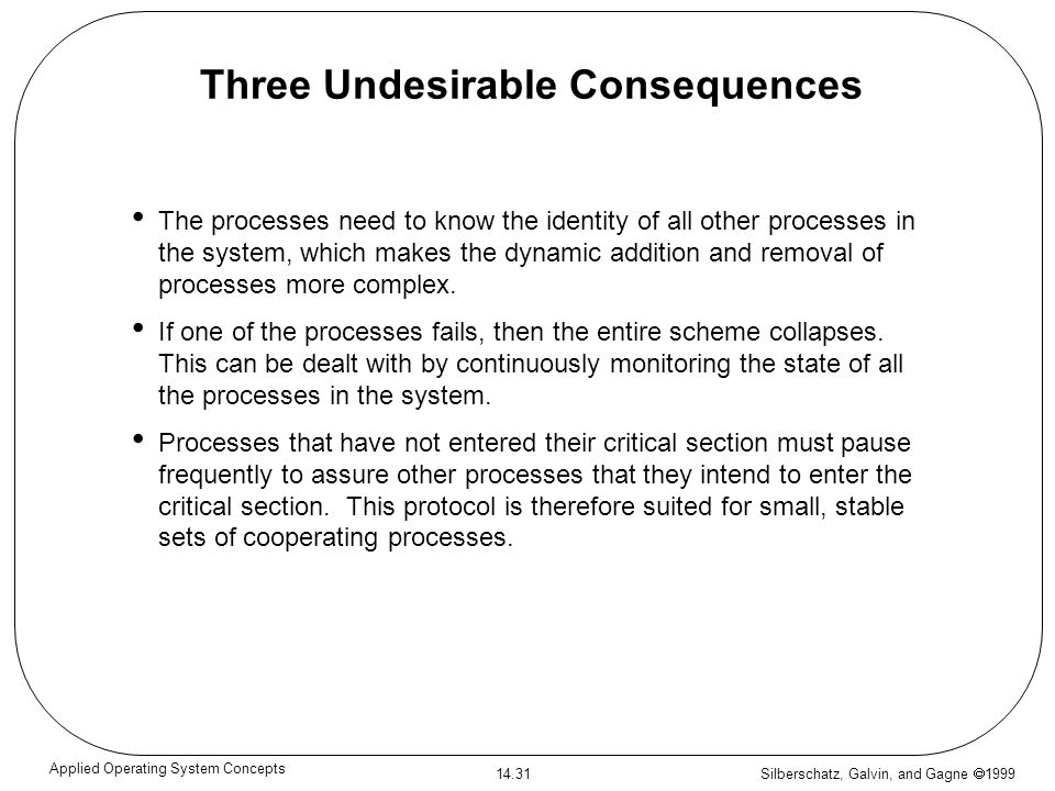 Silberschatz, Galvin, and Gagne 1999 14.31 Applied Operating System Concepts Three Undesirable Consequences The processes need to know the identity of