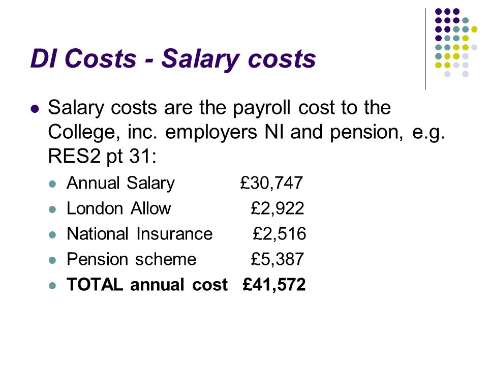 DI Costs - Salary costs Salary costs are the payroll cost to the College, inc.