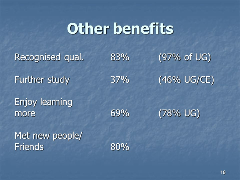 18 Other benefits Recognised qual.83%(97% of UG) Further study37%(46% UG/CE) Enjoy learning more69%(78% UG) Met new people/ Friends80%