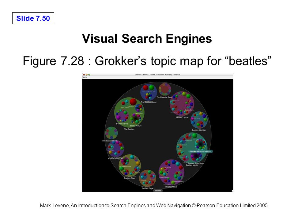 Mark Levene, An Introduction to Search Engines and Web Navigation © Pearson Education Limited 2005 Slide 7.50 Visual Search Engines Figure 7.28 : Grokkers topic map for beatles