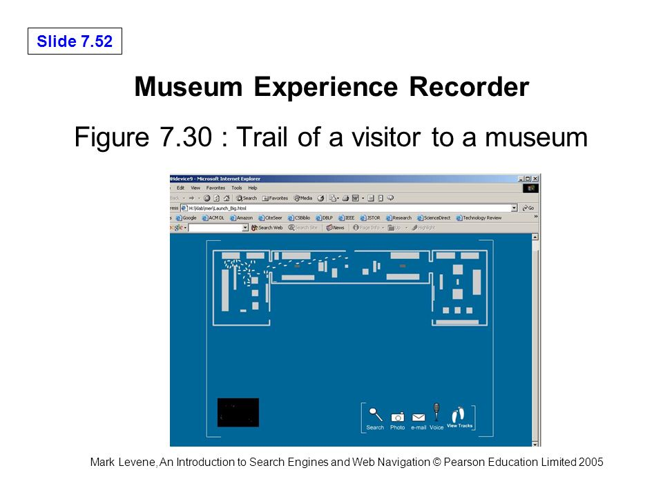 Mark Levene, An Introduction to Search Engines and Web Navigation © Pearson Education Limited 2005 Slide 7.52 Museum Experience Recorder Figure 7.30 : Trail of a visitor to a museum