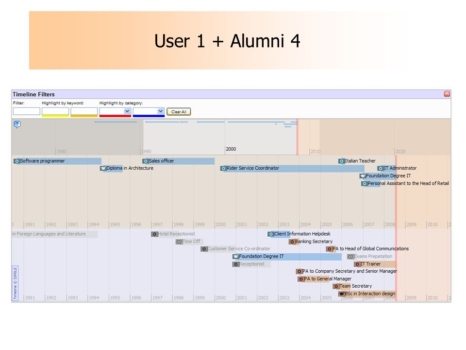 Alignment Explanations (User 1 vs Alumni 4)