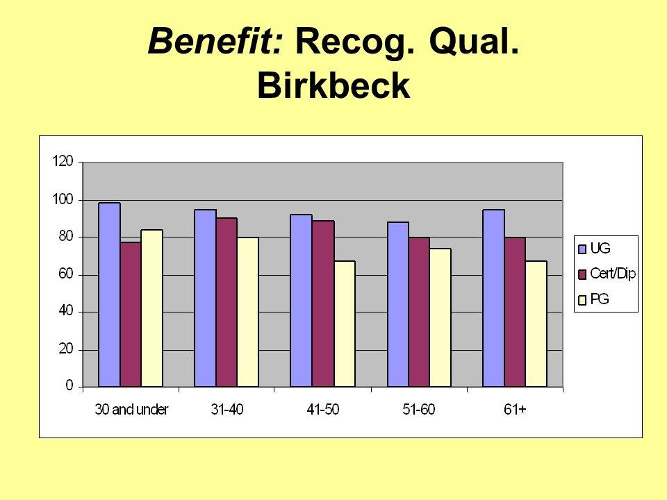 Benefit: Recog. Qual. Birkbeck
