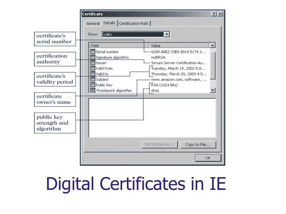 Digital Certificates in IE