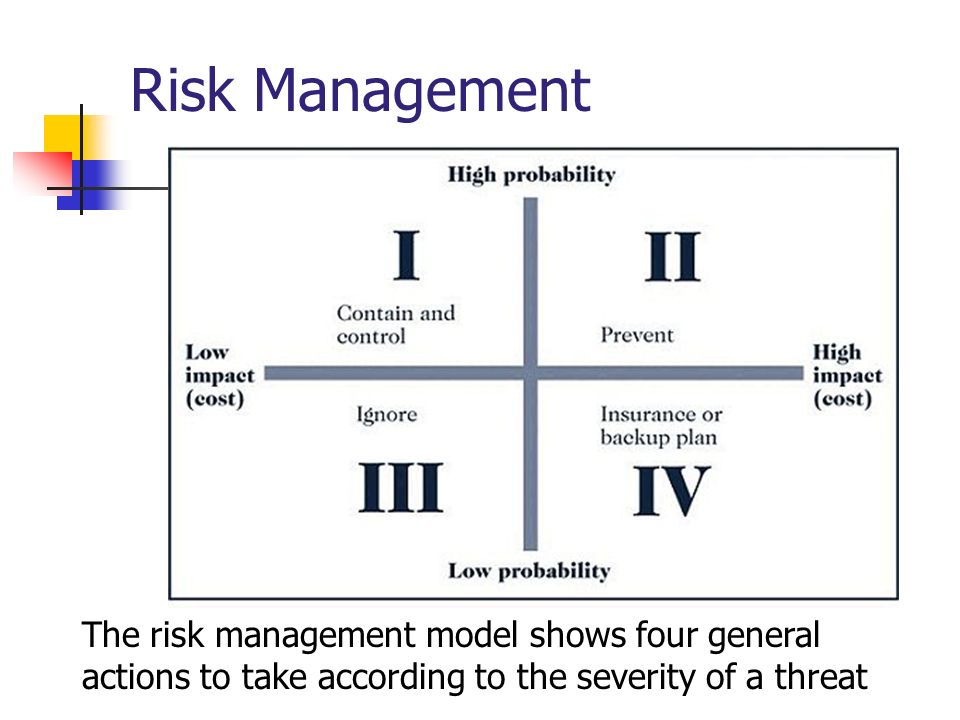 Risk Management The risk management model shows four general actions to take according to the severity of a threat