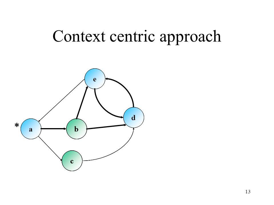 13 Context centric approach a c e d * ba c e d * b e a c d * b