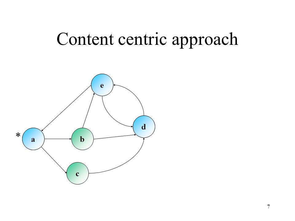 7 Content centric approach a c e d * ba e d