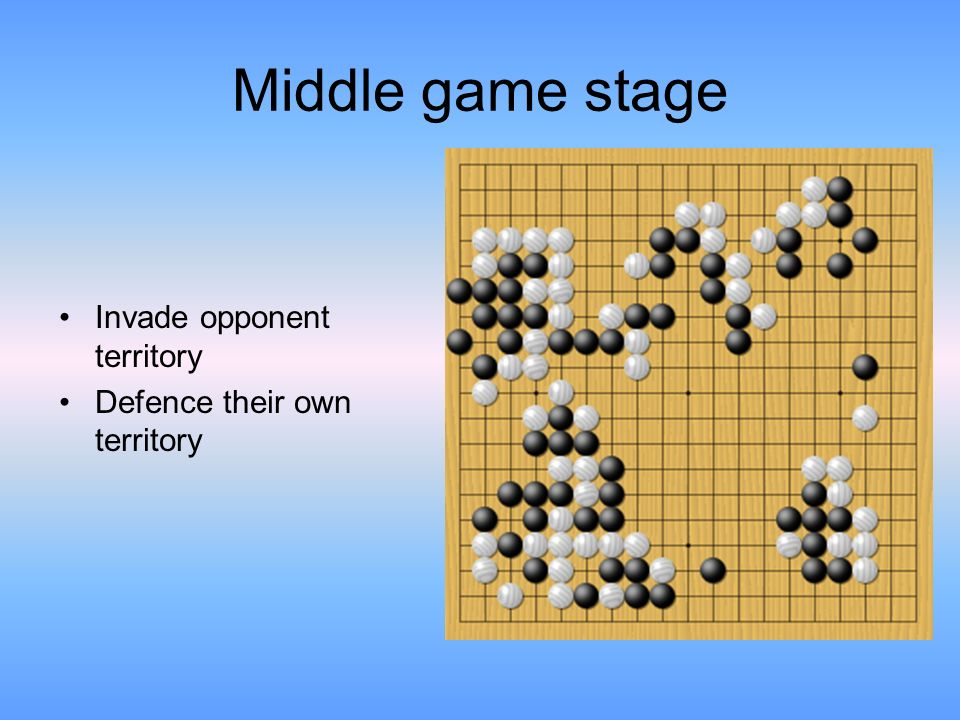 Middle game stage Invade opponent territory Defence their own territory