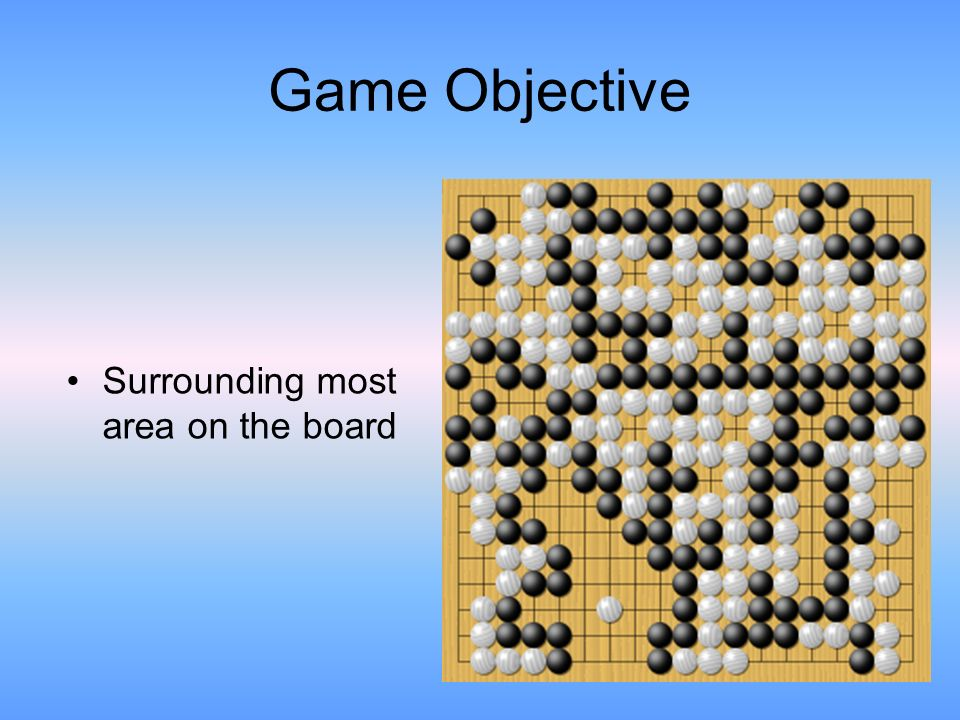 Game Objective Surrounding most area on the board