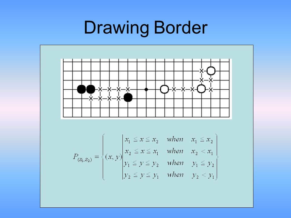 Drawing Border