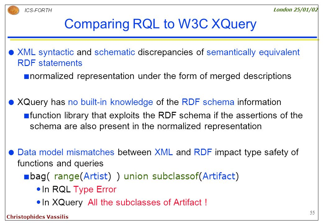 55 ICS-FORTH London 25/01/02 Christophides Vassilis Comparing RQL to W3C XQuery XML syntactic and schematic discrepancies of semantically equivalent RDF statements normalized representation under the form of merged descriptions XQuery has no built-in knowledge of the RDF schema information function library that exploits the RDF schema if the assertions of the schema are also present in the normalized representation Data model mismatches between XML and RDF impact type safety of functions and queries bag( range(Artist) ) union subclassof(Artifact) In RQL Type Error In XQuery All the subclasses of Artifact !