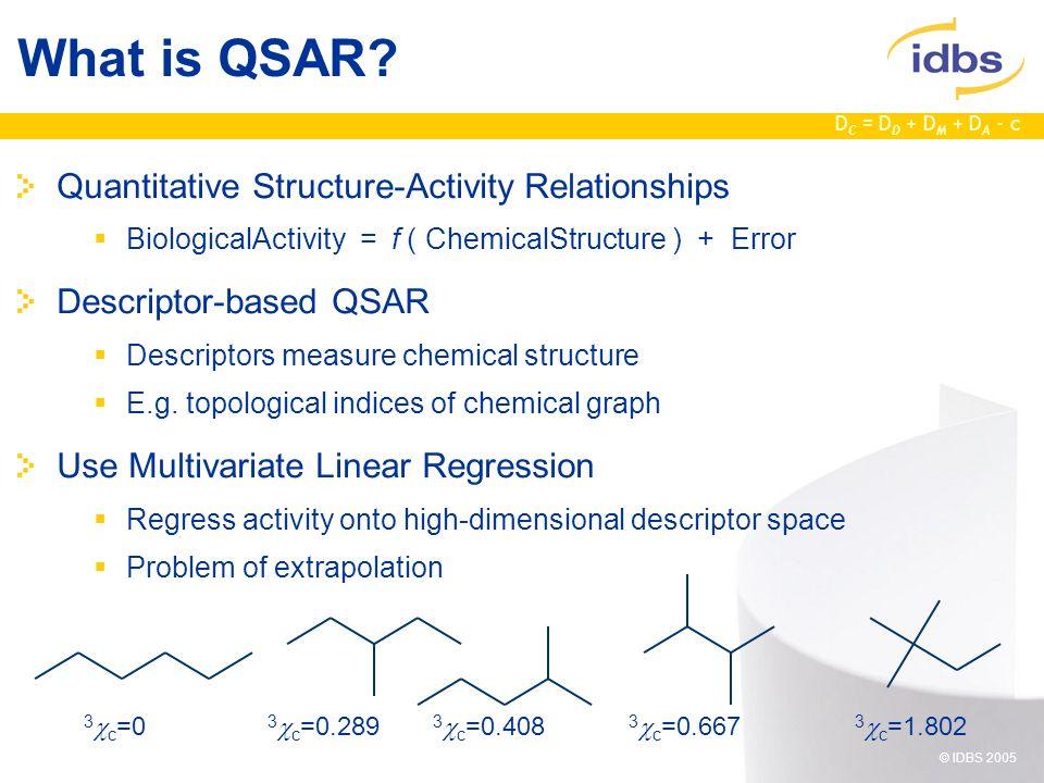 D C = D D + D M + D A - c © IDBS 2005 What is QSAR.