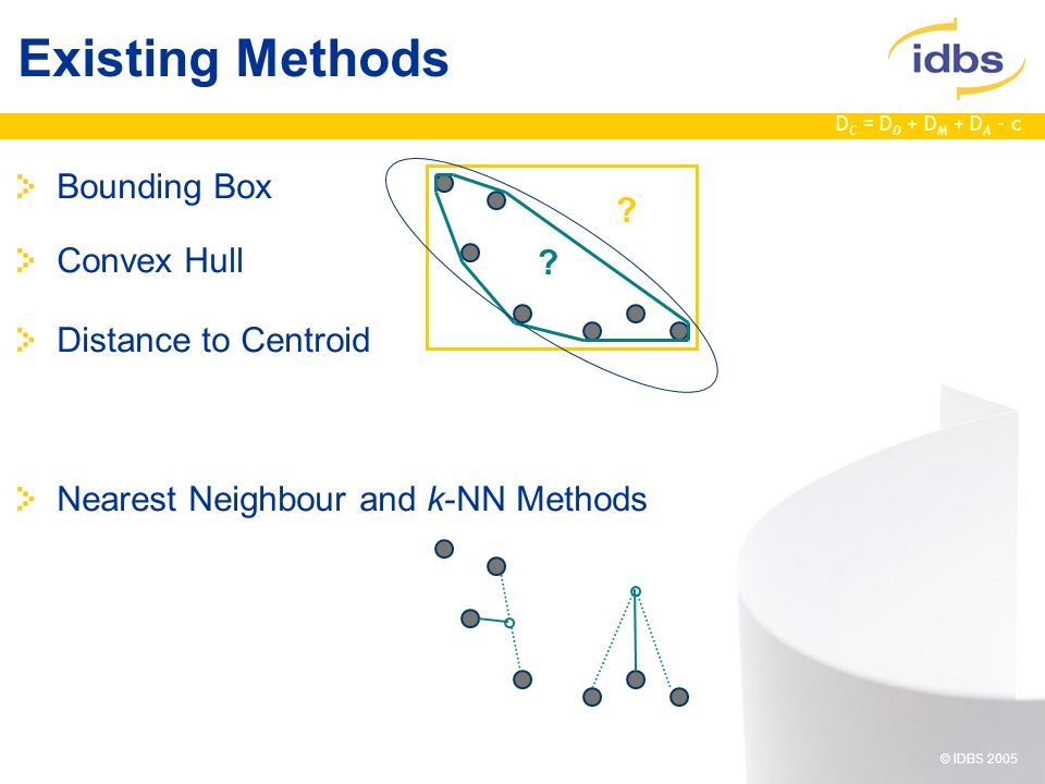 D C = D D + D M + D A - c © IDBS 2005 Bounding Box Convex Hull Distance to Centroid Nearest Neighbour and k-NN Methods Existing Methods .