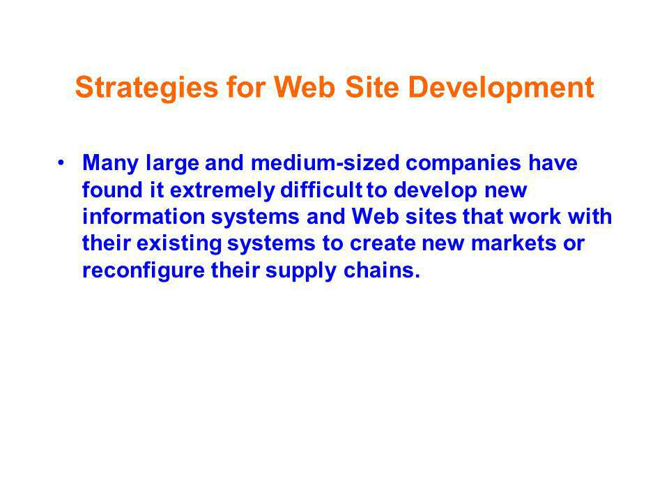 Strategies for Web Site Development Many large and medium-sized companies have found it extremely difficult to develop new information systems and Web