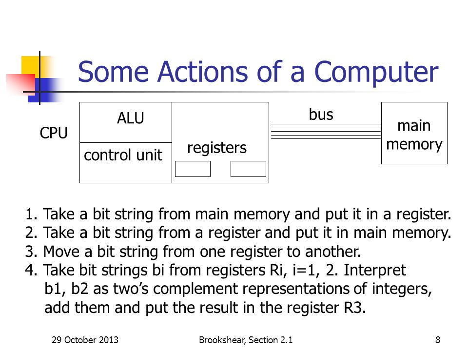 29 October 2013Brookshear, Section 2.18 Some Actions of a Computer ALU CPU registers bus main memory 1.