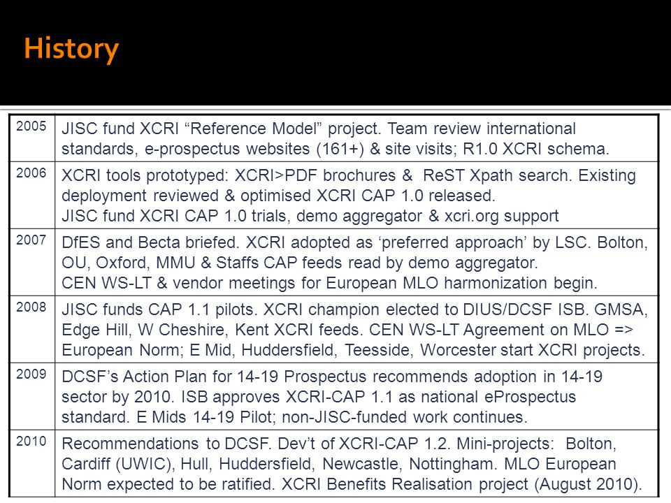 2005 JISC fund XCRI Reference Model project.