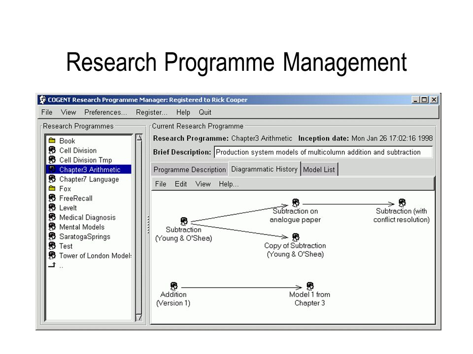Research Programme Management