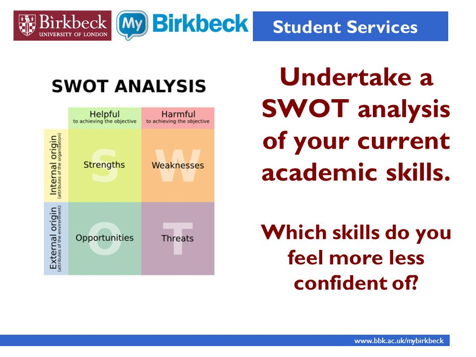 Undertake a SWOT analysis of your current academic skills.