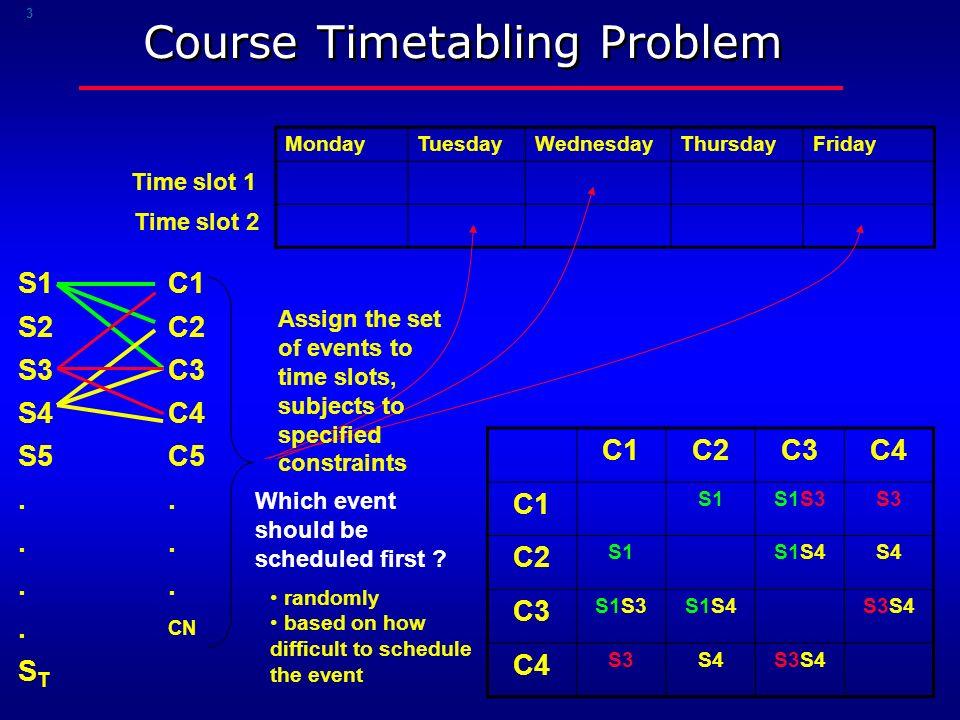3 Course Timetabling Problem MondayTuesdayWednesdayThursdayFriday S1C1 S2C2 S3C3 S4C4 S5C5.......