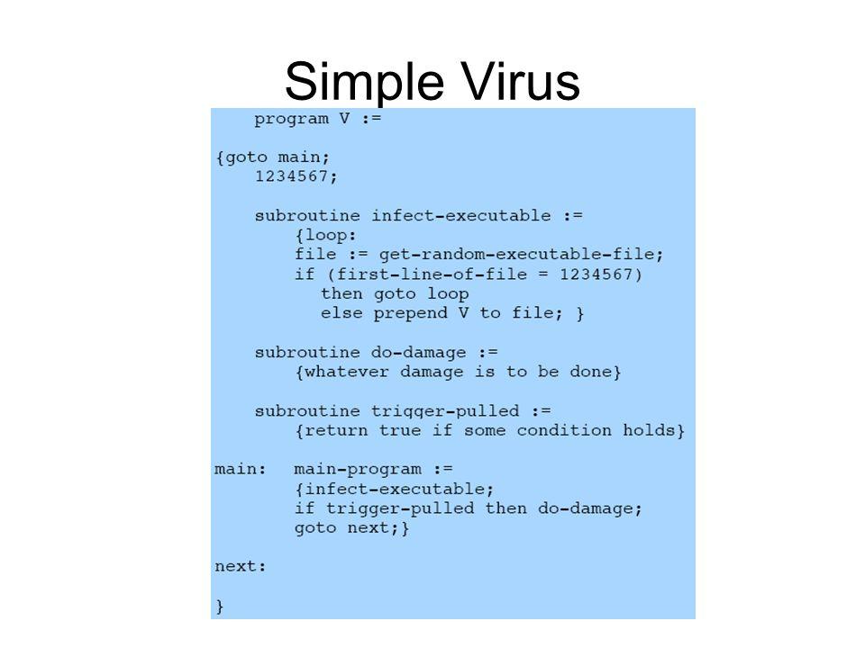 Simple Virus