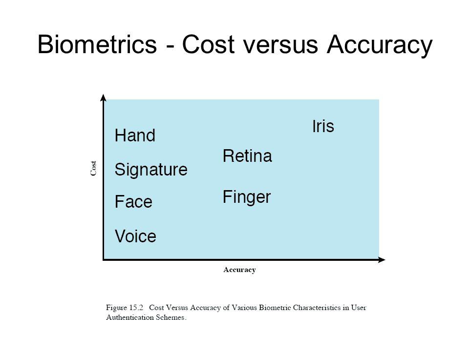 Biometrics - Cost versus Accuracy