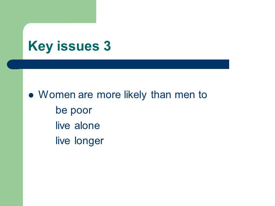 Key issues 3 Women are more likely than men to be poor live alone live longer