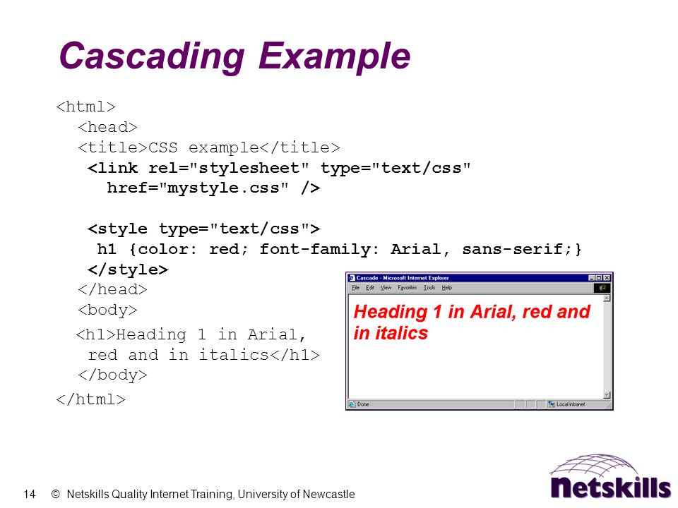 14 © Netskills Quality Internet Training, University of Newcastle Cascading Example CSS example h1 {color: red; font-family: Arial, sans-serif;} Headi
