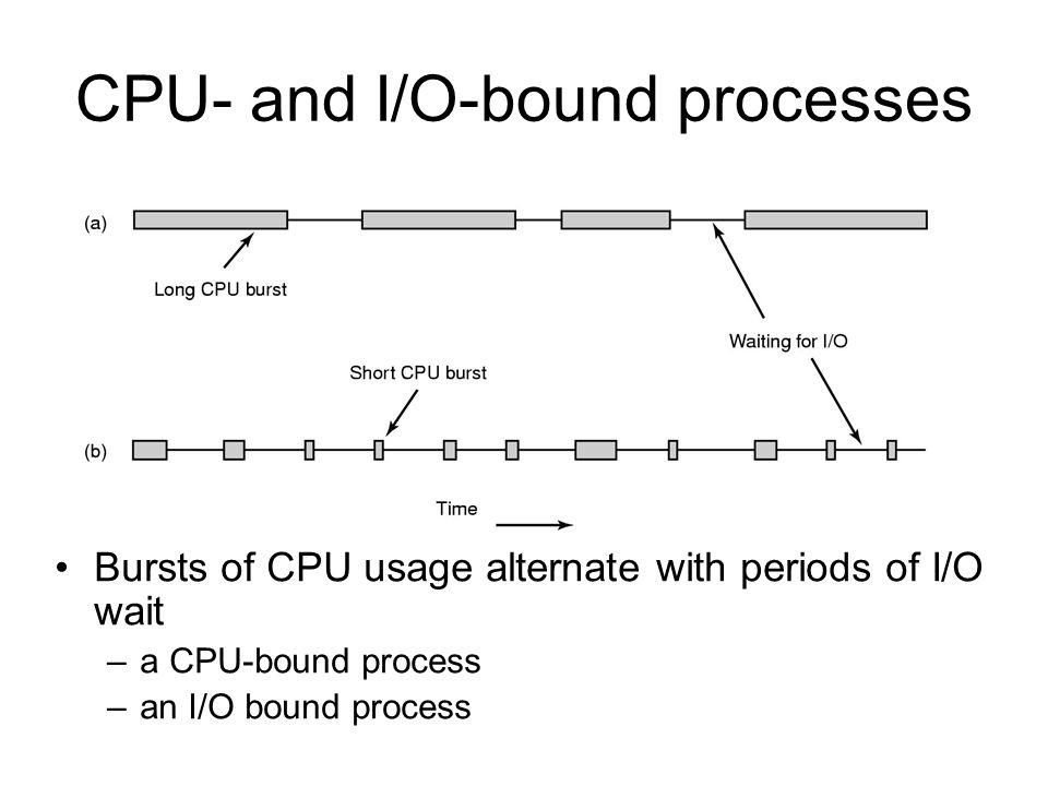 CPU- and I/O-bound processes Bursts of CPU usage alternate with periods of I/O wait –a CPU-bound process –an I/O bound process