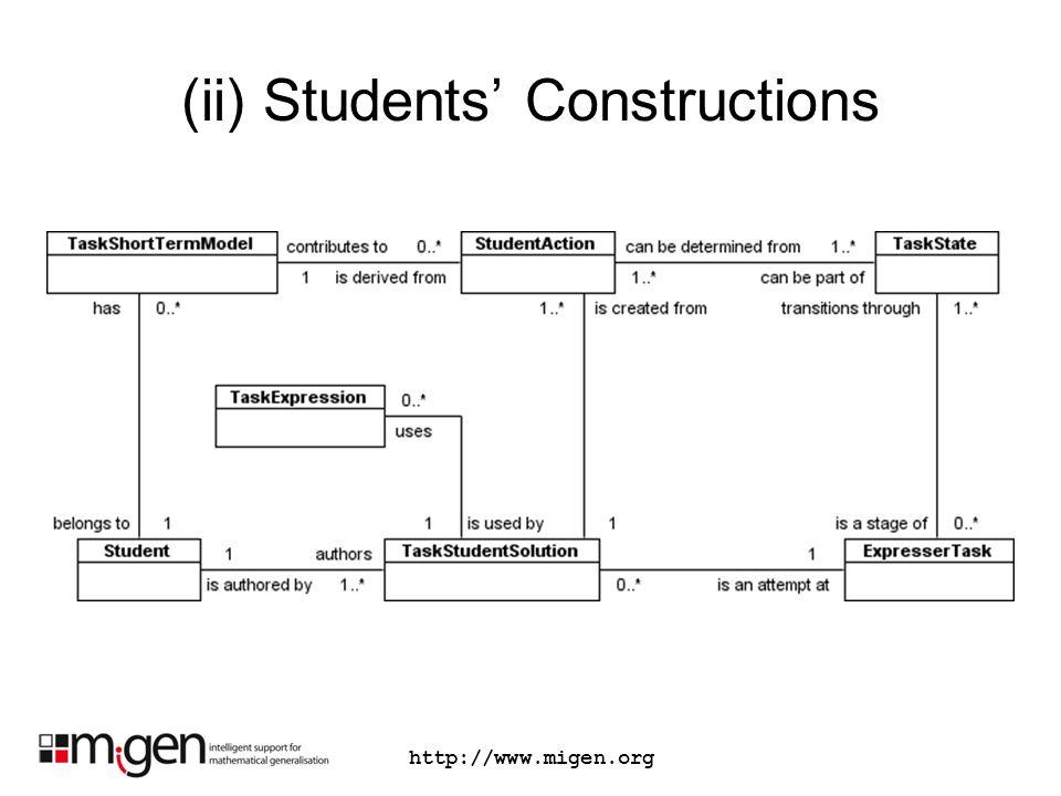 http://www.migen.org (ii) Students Constructions