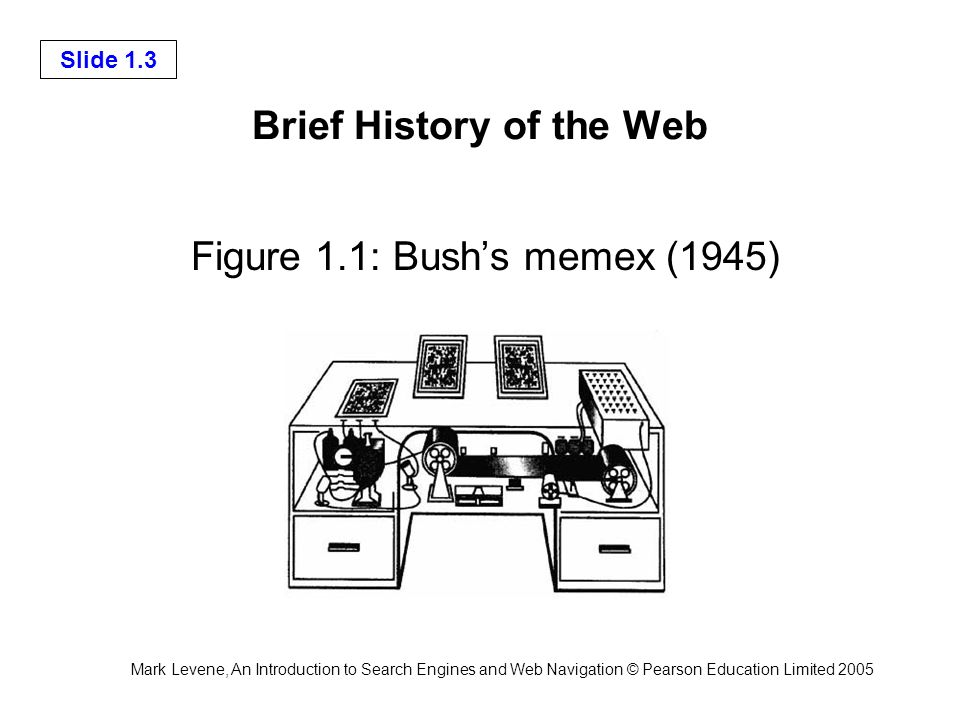 Mark Levene, An Introduction to Search Engines and Web Navigation © Pearson Education Limited 2005 Slide 1.3 Brief History of the Web Figure 1.1: Bushs memex (1945)