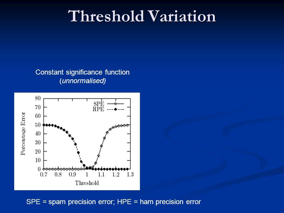 Threshold Variation Constant significance function (unnormalised) SPE = spam precision error; HPE = ham precision error