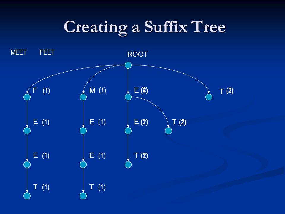 Creating a Suffix Tree Creating a Suffix Tree F E E T M E T E ROOT E E T T T MEETFEET (1) (2) (1) (2) (4)