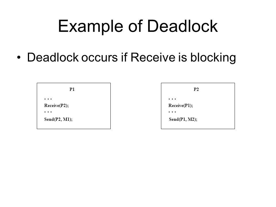 Example of Deadlock Deadlock occurs if Receive is blocking P1...