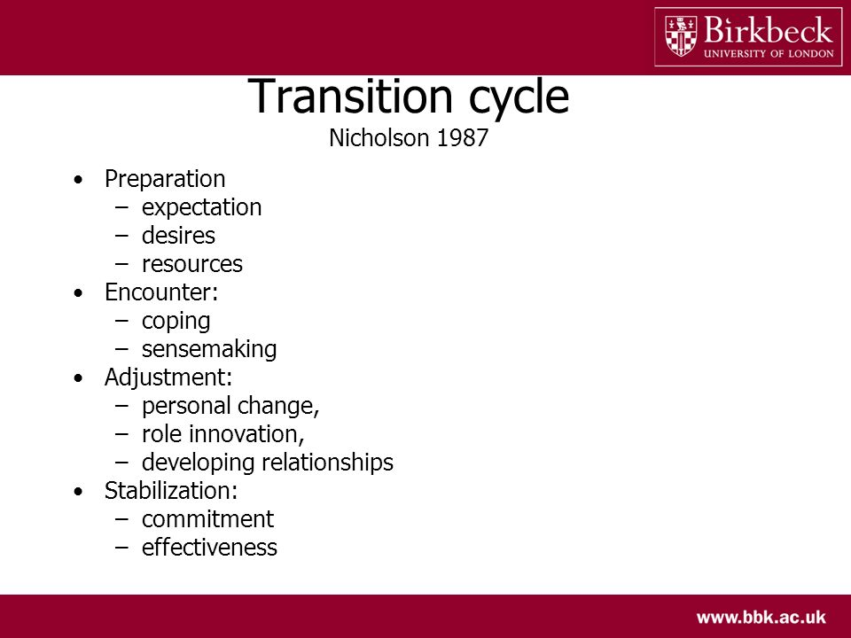 Transition cycle Nicholson 1987 Preparation –expectation –desires –resources Encounter: –coping –sensemaking Adjustment: –personal change, –role innov