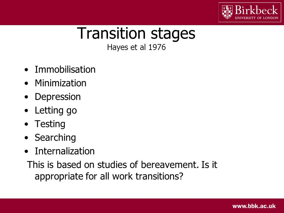 Transition stages Hayes et al 1976 Immobilisation Minimization Depression Letting go Testing Searching Internalization This is based on studies of ber