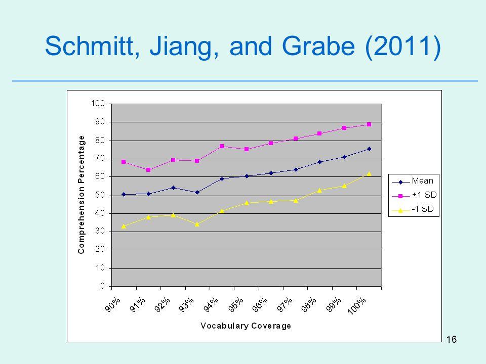 16 Schmitt, Jiang, and Grabe (2011)