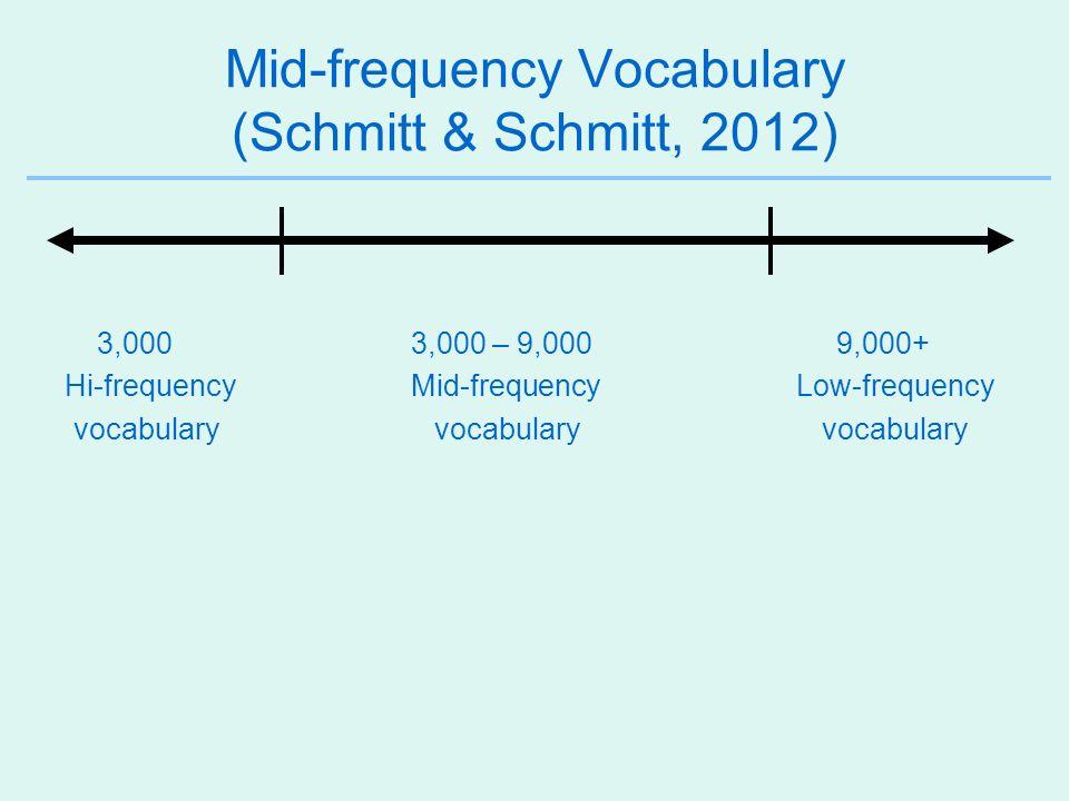 Mid-frequency Vocabulary (Schmitt & Schmitt, 2012) 3,000 3,000 – 9,000 9,000+ Hi-frequency Mid-frequency Low-frequency vocabulary vocabulary vocabular