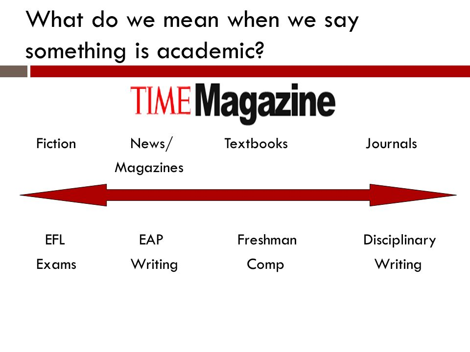 Fiction News/TextbooksJournals Magazines EFL EAP Freshman Disciplinary ExamsWriting Comp Writing What do we mean when we say something is academic