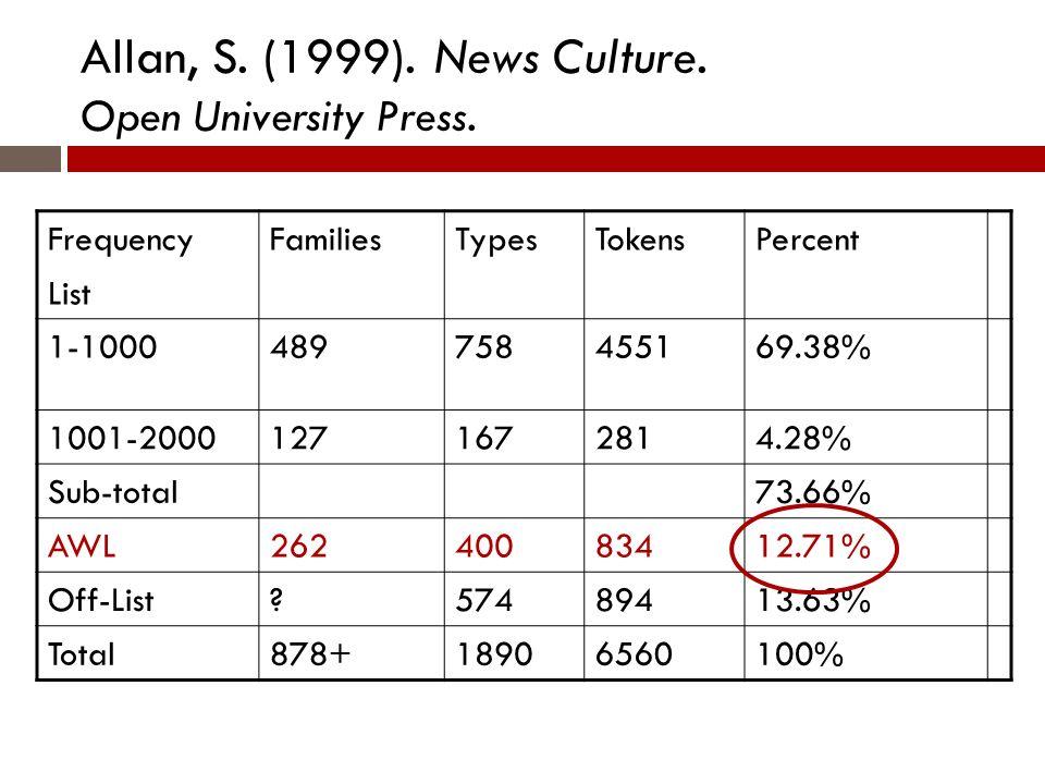 Allan, S. (1999). News Culture. Open University Press.