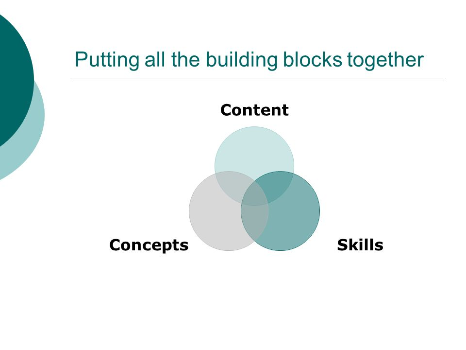Putting all the building blocks together Content SkillsConcepts