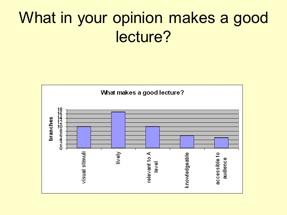 What in your opinion makes a good lecture