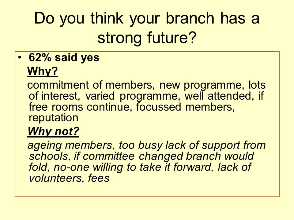 Do you think your branch has a strong future. 62% said yes Why.