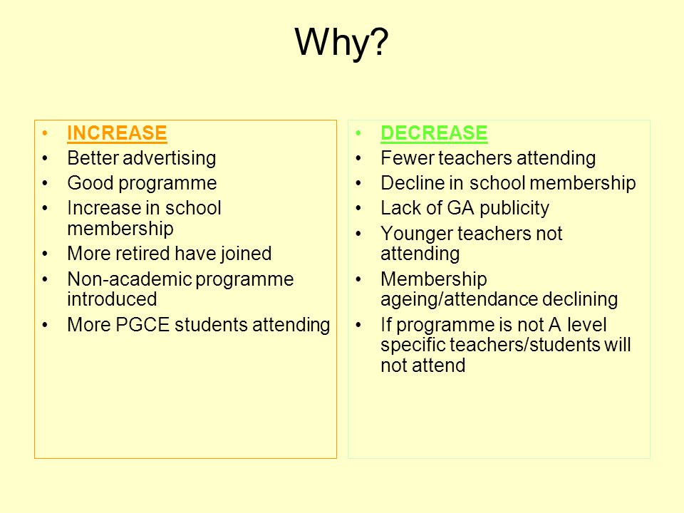 Why? INCREASE Better advertising Good programme Increase in school membership More retired have joined Non-academic programme introduced More PGCE stu