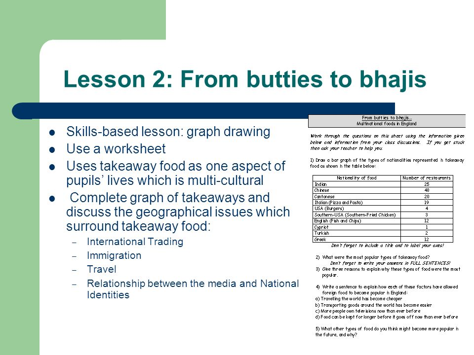 Lesson 2: From butties to bhajis Skills-based lesson: graph drawing Use a worksheet Uses takeaway food as one aspect of pupils lives which is multi-cu