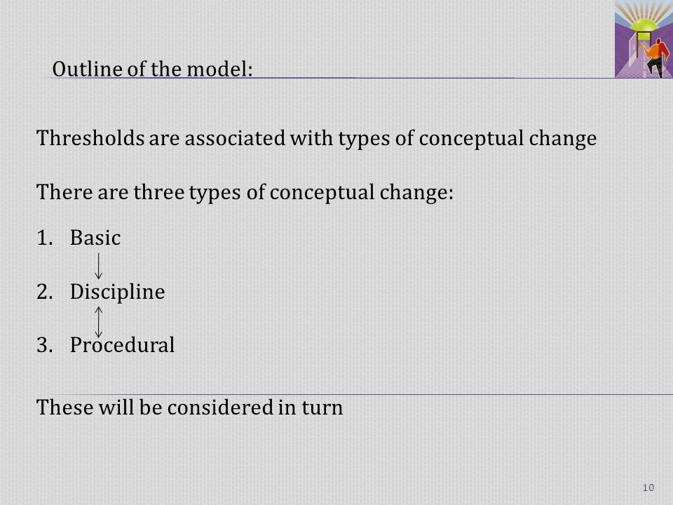 Thresholds are associated with types of conceptual change There are three types of conceptual change: 1.Basic 2.Discipline 3.Procedural These will be considered in turn Outline of the model: 10