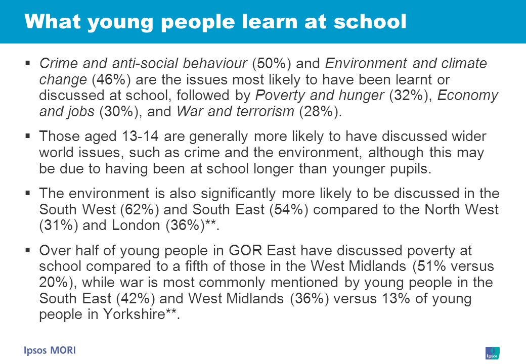 Crime and anti-social behaviour (50%) and Environment and climate change (46%) are the issues most likely to have been learnt or discussed at school, followed by Poverty and hunger (32%), Economy and jobs (30%), and War and terrorism (28%).